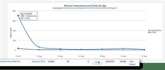 impressions_clicks